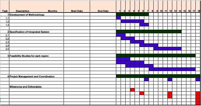 Diagrama_de_Gantt_Excel_1