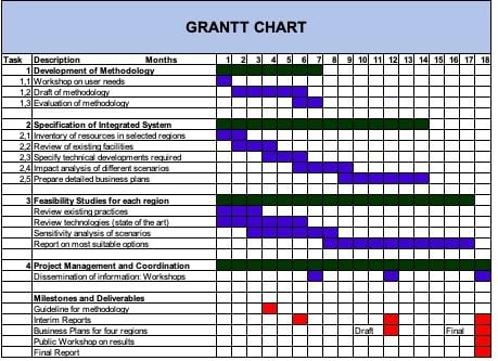 Diagrama_de_Gantt_Excel