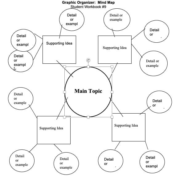 mapa mental plantilla word